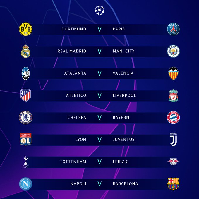 Photo of UEFA CL Draw: Real Madrid To Face Manchester City In Last 16